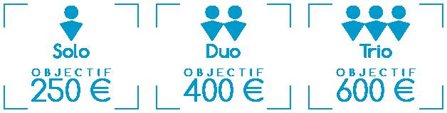 """Visuel des différentes possibilité de cagnottes pour la Course des Héros 2021. Il est écrit : """"Solo : Objectif 250€, Duo : Objectif 400€ et Trio Objectif : 600."""""""